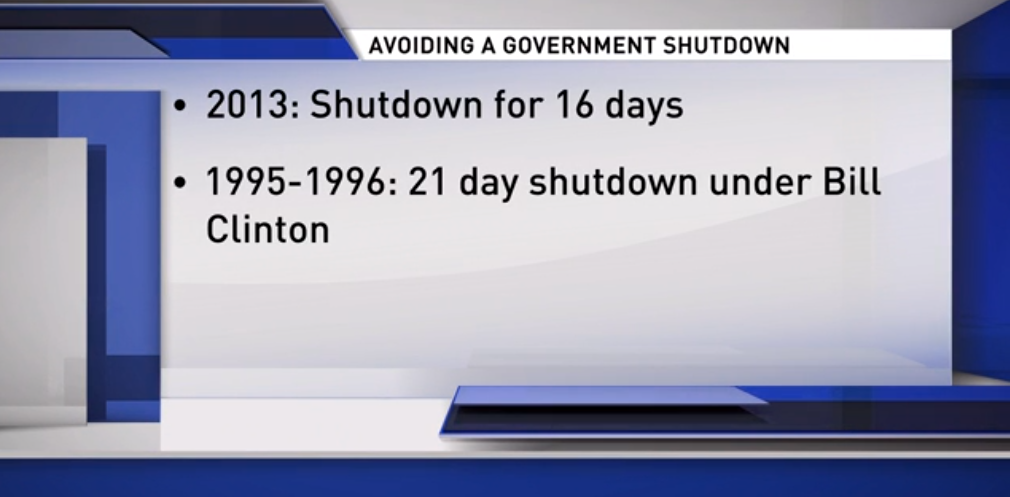 writing a budget to prevent another shutdown timer